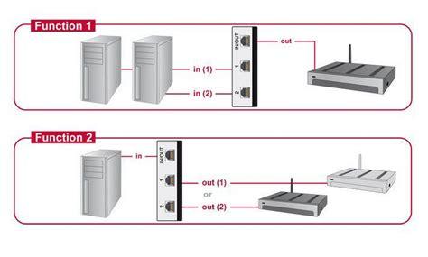 switch lan 2 porte switch di rete gigabit bidirezionale 10 100 1000 mbit 2