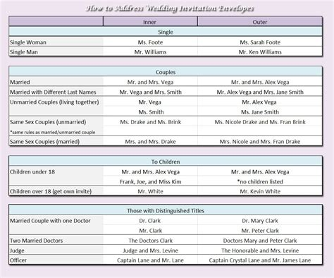 how to address a wedding invitation two married doctors 2 how to address wedding invitations