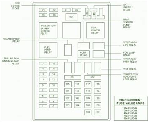chevy cruze fuse box, chevy, free image about wiring