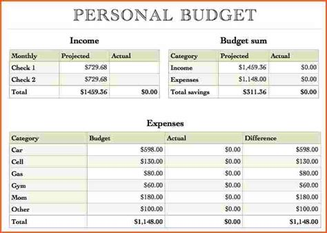 financial budget templatememo templates word memo