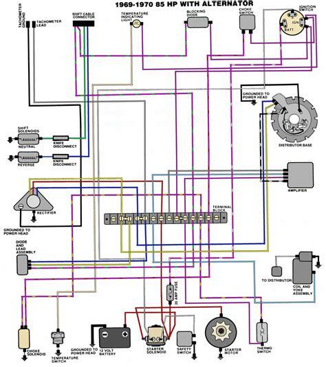 evinrude kill switch wiring diagram wiring diagram