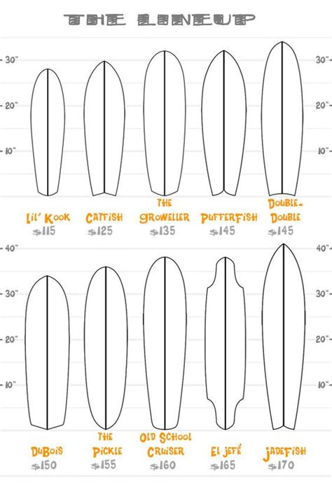 longboard templates custom skateboard longboard california made surf