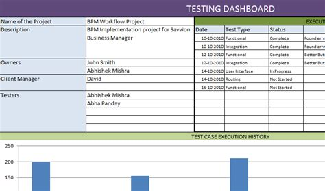 integration test template free business process management test template