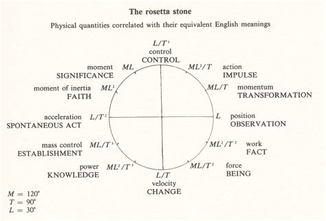 rosetta stone in a sentence we diagram meaning choice image how to guide and refrence