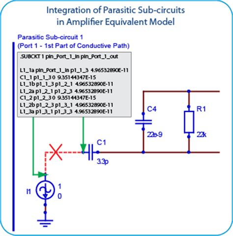 integrated circuits parasitic effect emcos