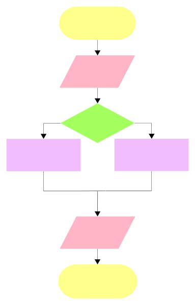 flowchart connector file flowchart connector omission exle svg wikimedia