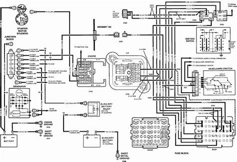 chevy truck instrument cluster wiring diagram get free image about wiring diagram wiring diagram chevy wiring harness diagram chevy silverado wiring diagram s10 wiring diagram