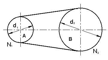 transmisión por cadenas y catarinas pdf opiniones de relacion de transmision