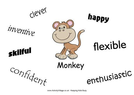 new year monkey qualities monkey characteristics poster