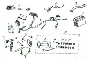 atv sunl wiring diagram atv free wiring diagrams