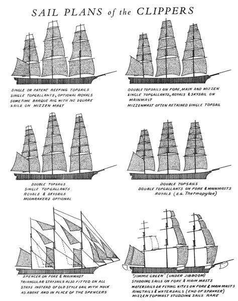 Quinze marins sur le bahut du mort...: Plans, Détails des