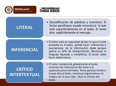 diferencia entre preguntas inferenciales y literales comprension lectora nivel literal inferencial y critico