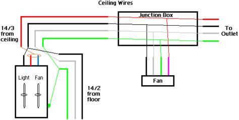 wiring a ceiling fan wall switch integralbook