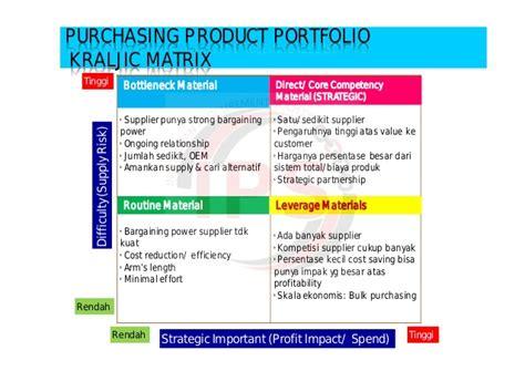 Strategi Dan Teknik Negosiasi strategi dan taktik negosiasi purchasing 20 september 2014