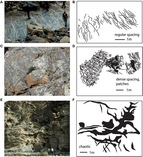 vein pattern formation frontiers dynamics of hydrofracturing and permeability