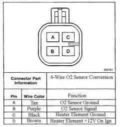 gm o2 sensor wiring diagram how to install a heated o2 sensor o2sensor