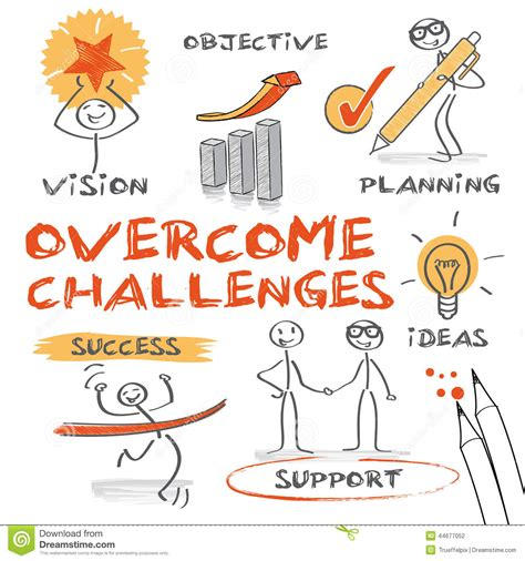 goals and challenges overcome challenges stock illustration image of