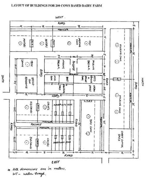 layout of animal house morden dairy farming