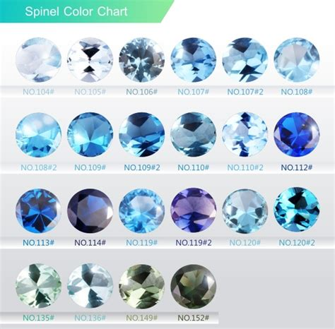 Cut Light Blue Gemstone Names Spinel Stone Buy