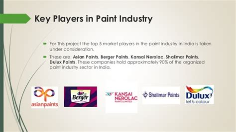 Mba Paint Industry Analysis by Analysis Of Paint Industry Modes Of Packaging And Usage