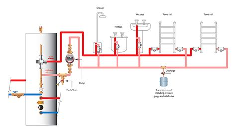 How To Plumb Radiators house water heating system schematic get free image about wiring diagram