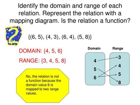 only functions mapping diagrams relations cannot mapping diagrams only functions mapping diagrams relations cannot mapping