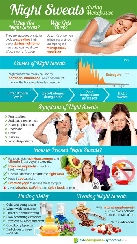 Night Sweats Symptom Information 34 Menopause Symptoms
