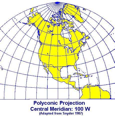 map projection overview