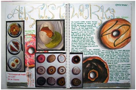 sketchbook page ideas cakes sketchbook gcse layout ideas