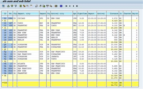 slis layout alv sap abap world use of alv field catalog to calculate