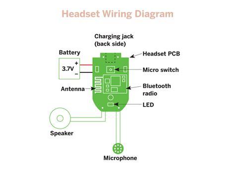 retro sound wiring diagram 28 images vintage fender