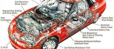 Electric Car Upgrades