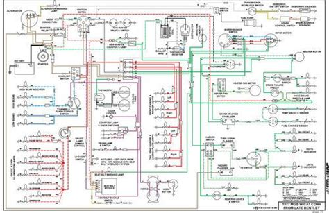 1976 mgb wiring diagram mg wiring diagram wiring