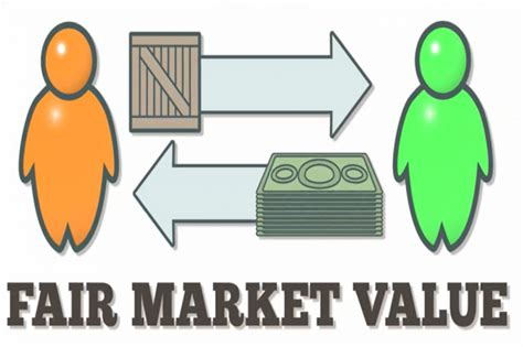 government notifies regarding fair market value and