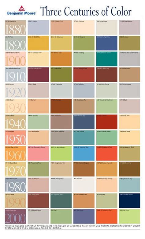 benjamin historical color chart paint colors