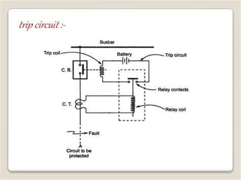 diagram of idmt relay images how to guide and refrence