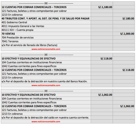 liquidacion de beneficios sociales foro contable asiento contable cuenta 10 efectivo y equivalencias de
