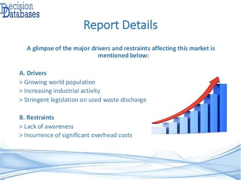 Inpatient And Detox Rehab Industry Analysis by Water And Wastewater Treatment Technologies Market