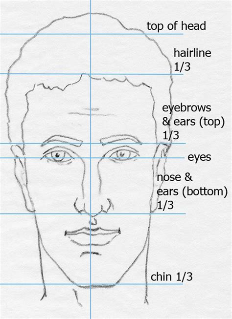 drawing with measurements 25 best realistic drawing ideas on eye sketch pencil sketch and