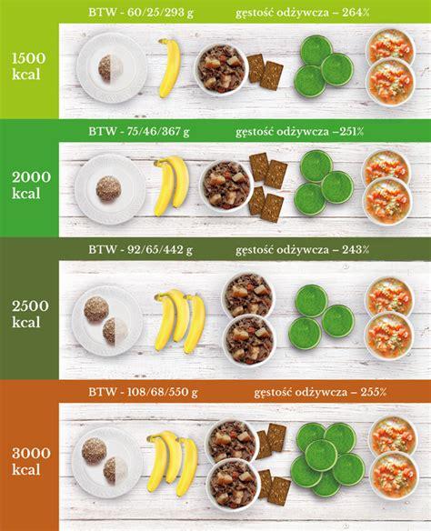 dukan alimenti fase attacco alimenti fase di attacco dukan dieta dukan menu fase di