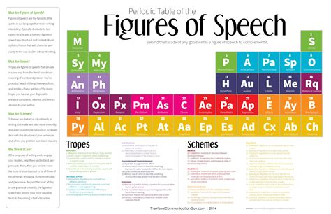 what is the purpose of the periodic table improve your writing with this periodic table of the