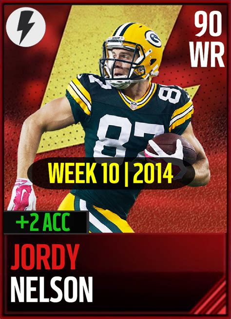 Madden Ultimate Team Card Template by More Free Madden Mobile 17 Custom Cards Graphics