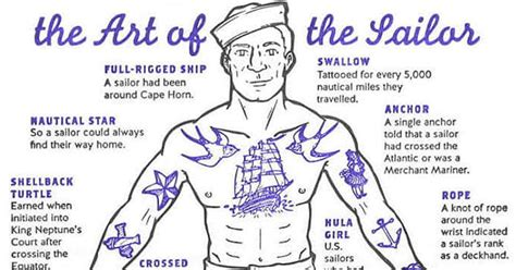 sailor shellback tattoo www pixshark com images