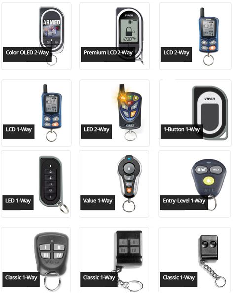 Harga Alarm Motor Remote by Ford Focus Alarms Remote Car Starters Keyless Entry