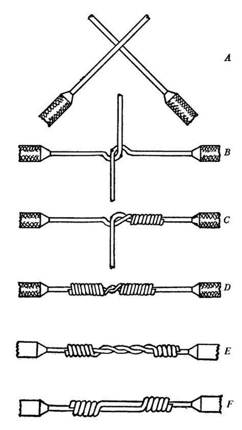 types of electrical wire joints western union splice