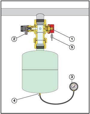 caleffi vaso espansione posso mettere una valvola di intercettazione per la