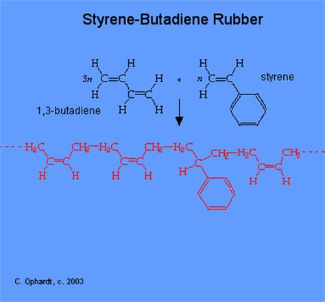 polymer rubber st rubber polymers