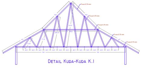 gambar detail rangka baja ringan limas mukhlisin s