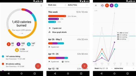 fitness apps for android 15 best android fitness apps and workout apps android authority