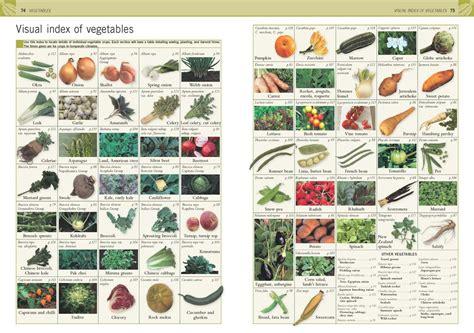 New Vegetable And Fruit Gardening In Australia By Michael The Australian Fruit And Vegetable Garden